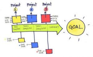 Programa visual thinking